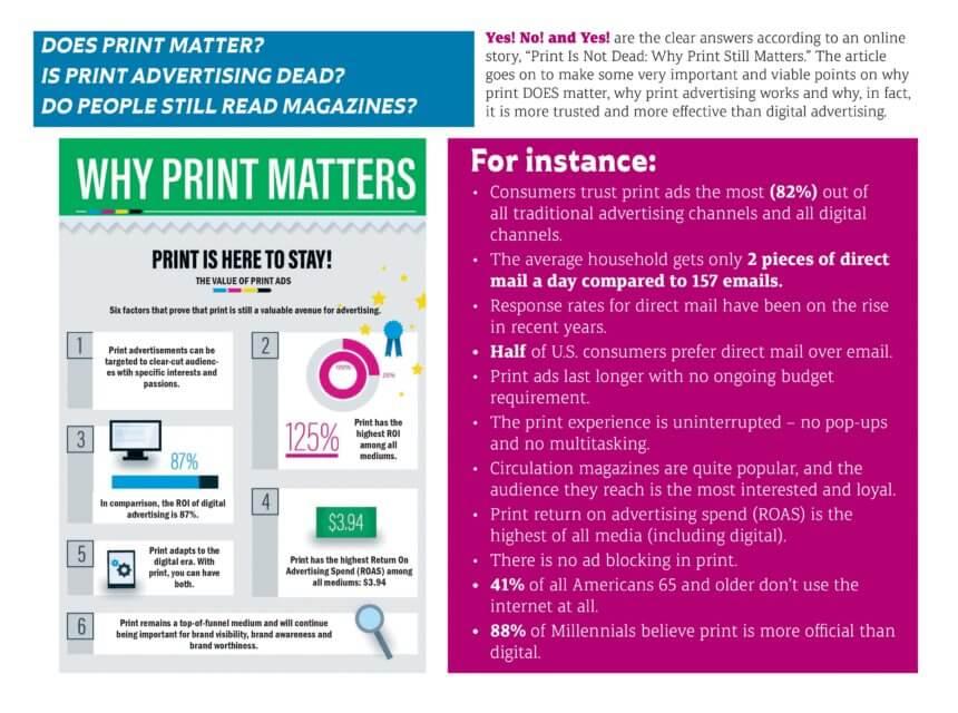 print publications